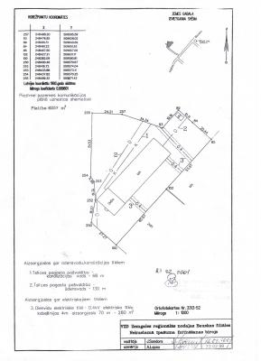 Pārdod ražošanas telpas, Saltums - Attēls 2