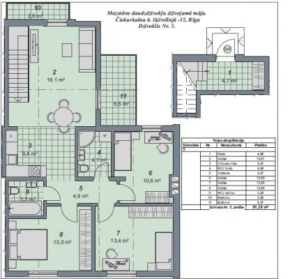 Pārdod dzīvokli, Čiekurkalna 6. šķērslīnija iela 21 - Attēls 3