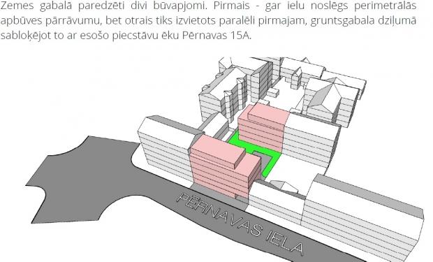 Investīciju objekts, Pērnavas iela - Attēls 6